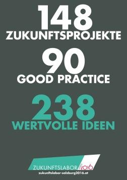 238 wertvolle ideen